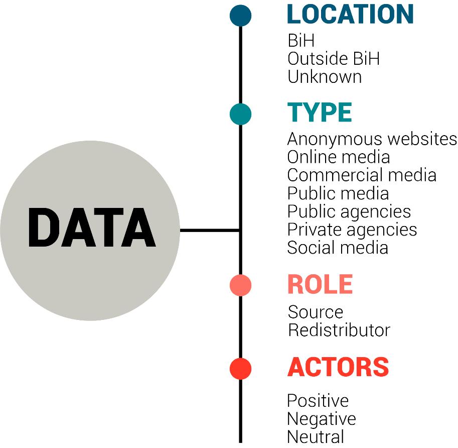 Political Disinformation And How It >> Exploring Bosnia And Herzegovina S Disinformation Hub Stopfake